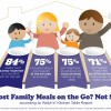 NEW STUDY SHOWS FAMILIES ARE STRONG